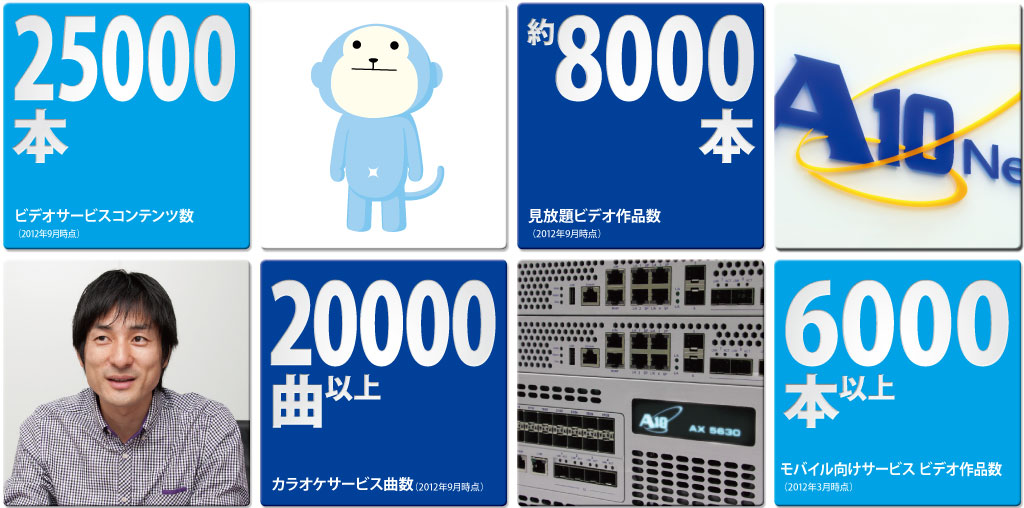 NTTぷららイメージ画像