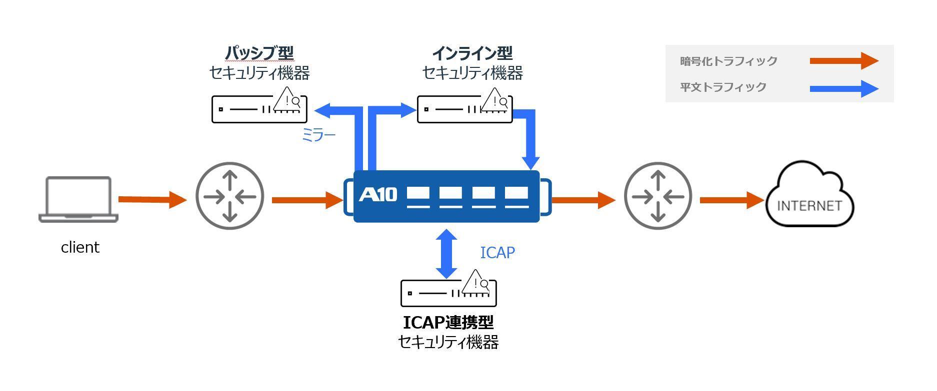 Techlog_Asahi_2.JPG
