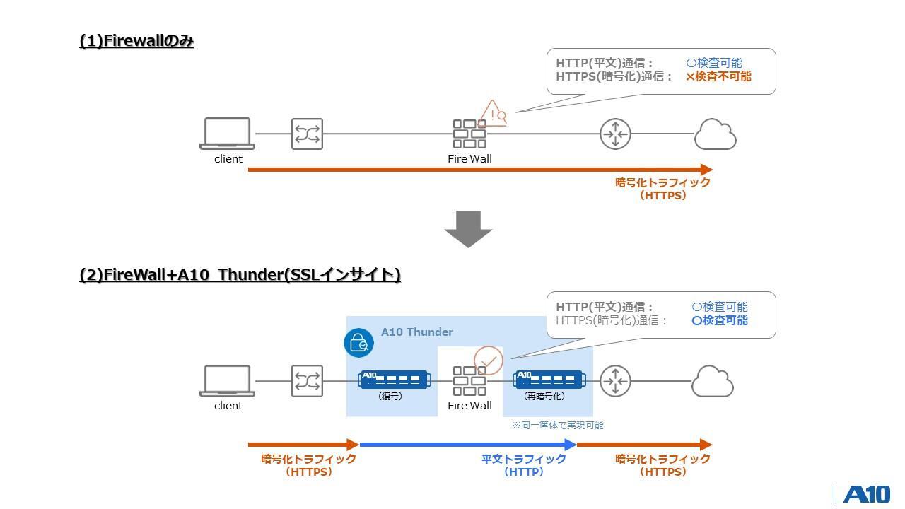 Techlog_Asahi_3.JPG