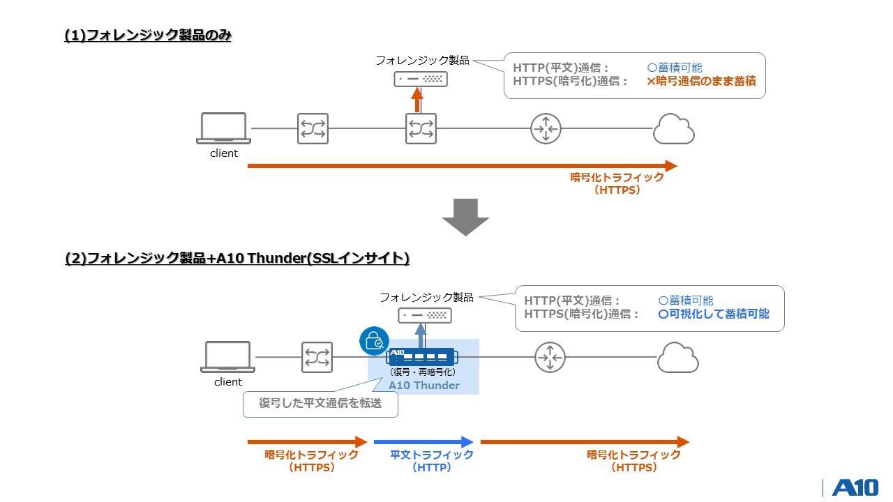 Techlog_Asahi_4.JPG