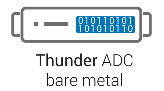 Thunder ADC for Bare Metal